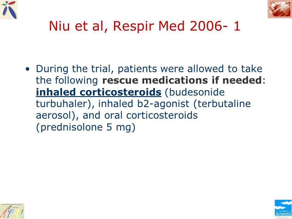 Niu et al, Respir Med 2006- 1