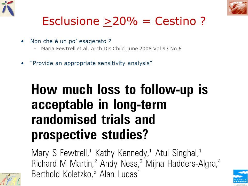 Esclusione >20% = Cestino