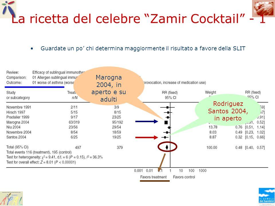 La ricetta del celebre Zamir Cocktail - 1