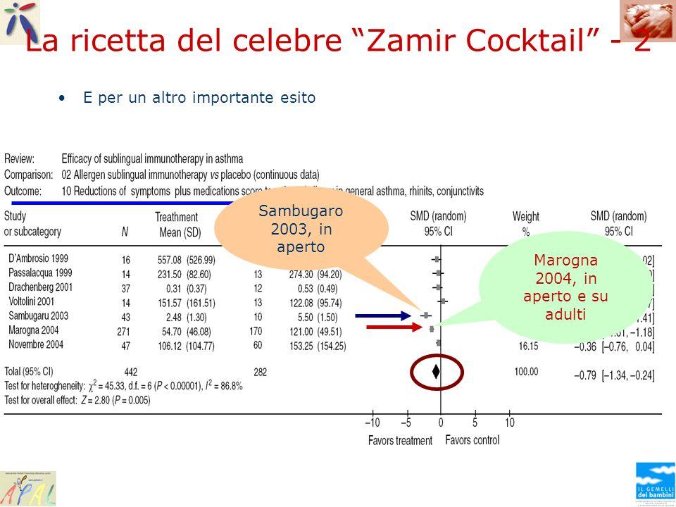 La ricetta del celebre Zamir Cocktail - 2