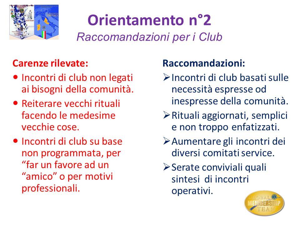 Orientamento n°2 Raccomandazioni per i Club