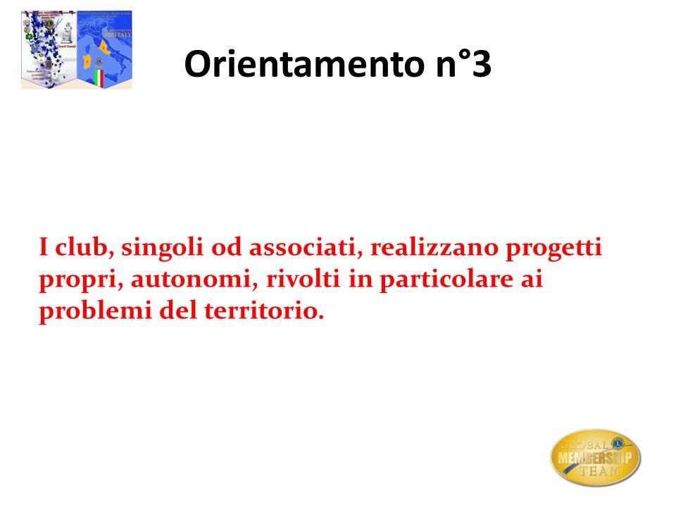 Orientamento n°3I club, singoli od associati, realizzano progetti propri, autonomi, rivolti in particolare ai problemi del territorio.
