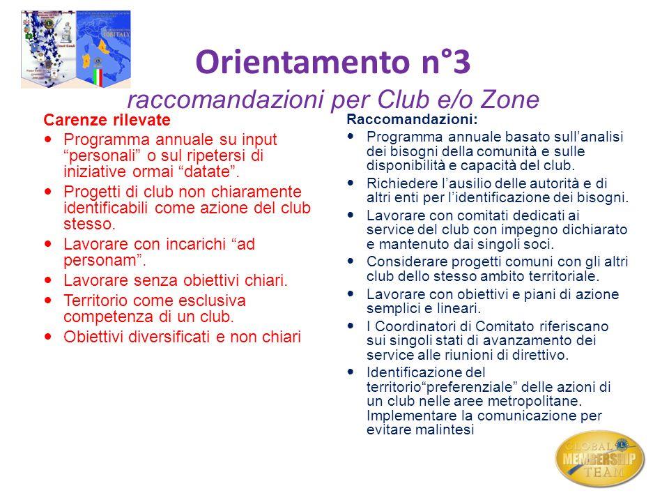 Orientamento n°3 raccomandazioni per Club e/o Zone