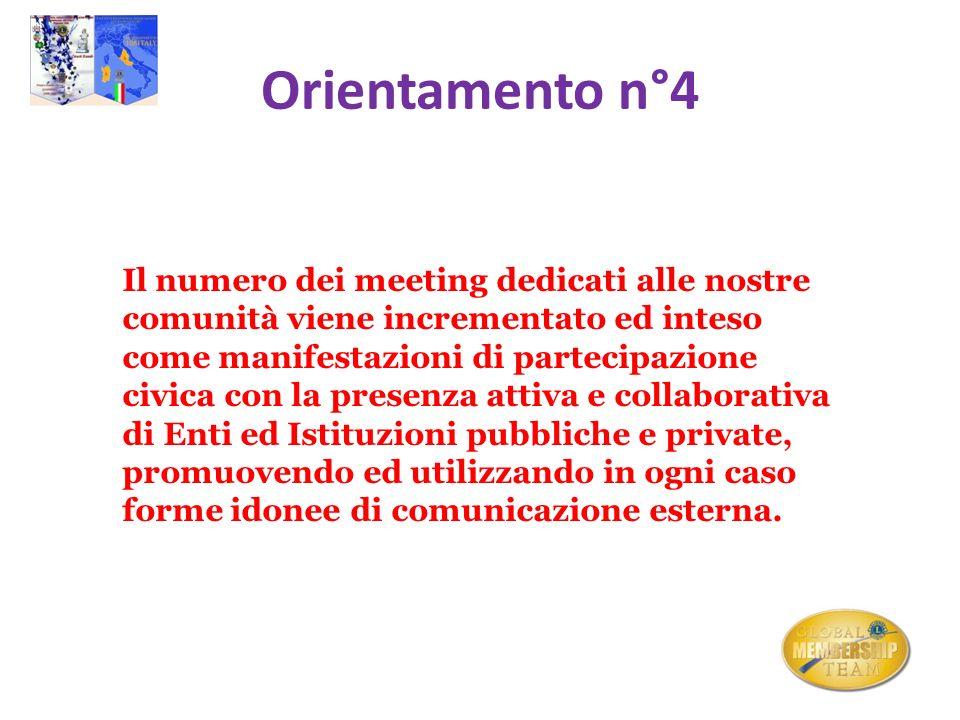 Orientamento n°4