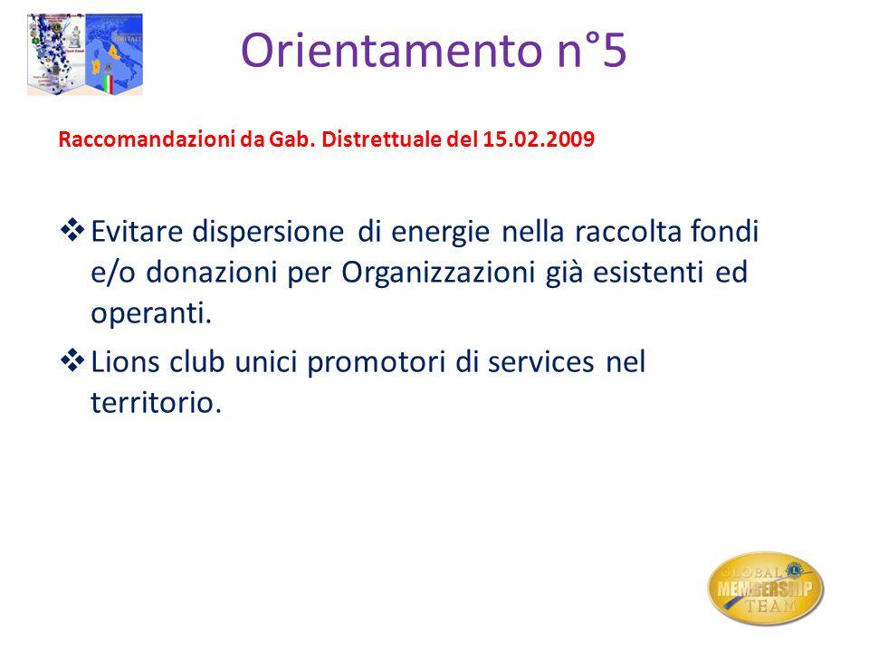 Orientamento n°5 Raccomandazioni da Gab. Distrettuale del 15.02.2009.