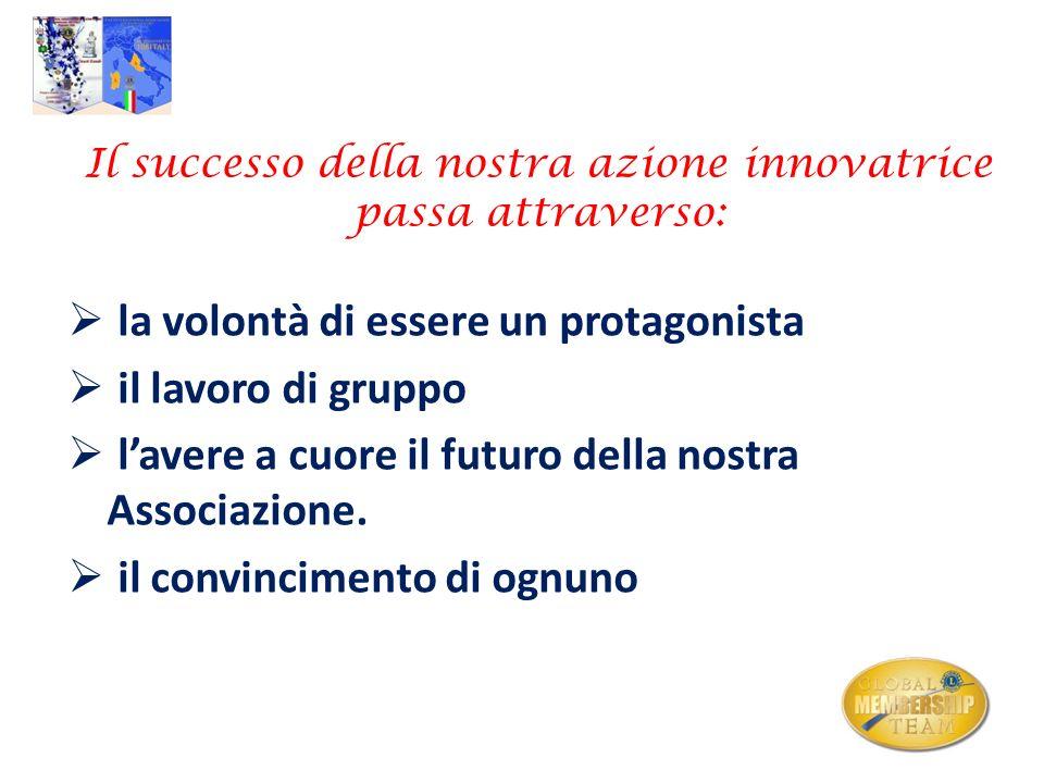 Il successo della nostra azione innovatrice passa attraverso: