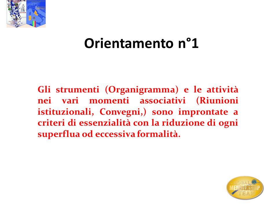 Orientamento n°1