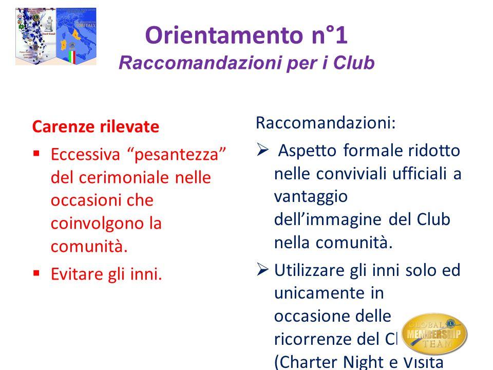 Orientamento n°1 Raccomandazioni per i Club
