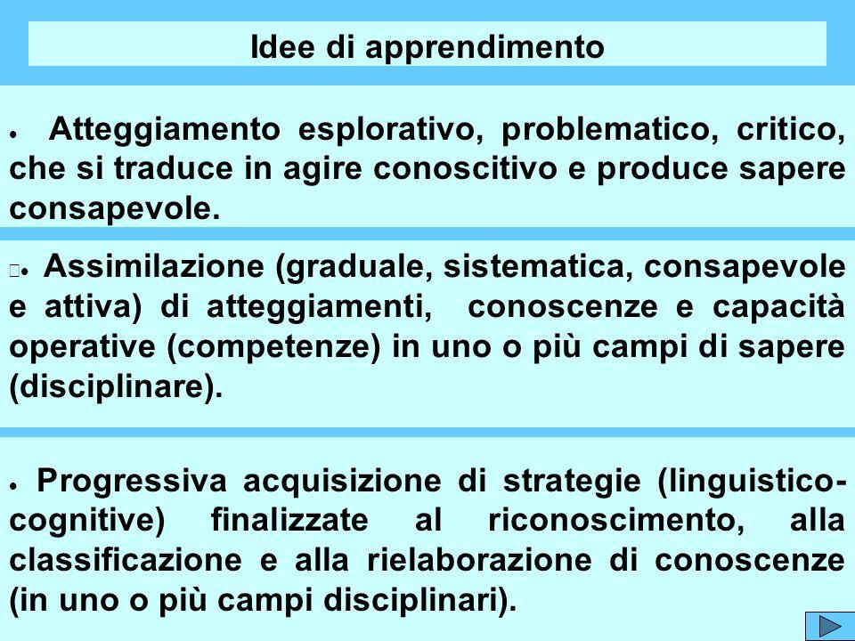 Idee di apprendimento · Atteggiamento esplorativo, problematico, critico, che si traduce in agire conoscitivo e produce sapere consapevole.