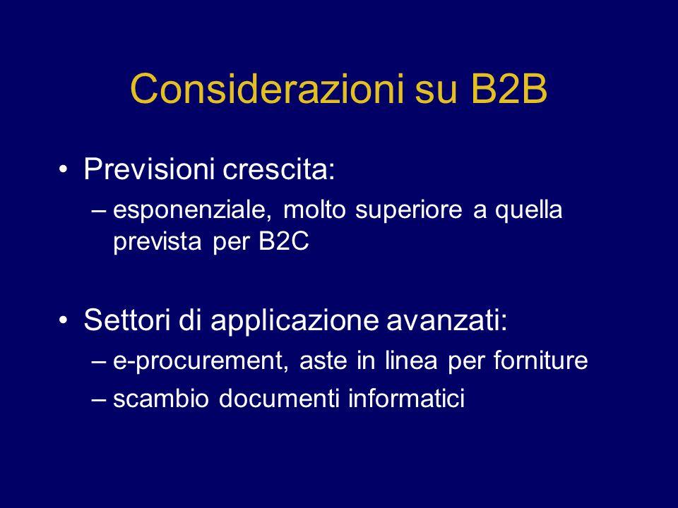 Considerazioni su B2B Previsioni crescita: