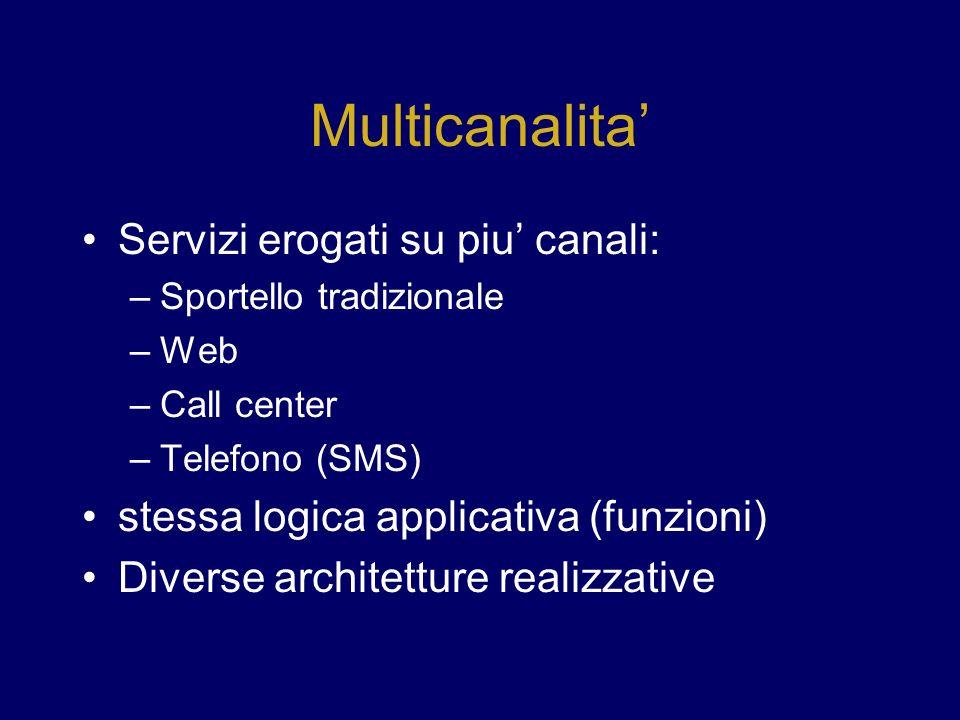 Multicanalita' Servizi erogati su piu' canali: