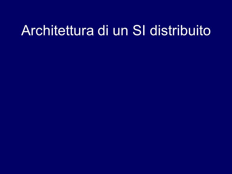 Architettura di un SI distribuito