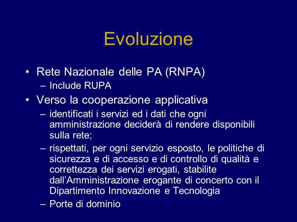 Evoluzione Rete Nazionale delle PA (RNPA)