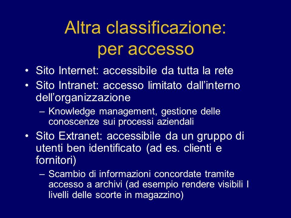 Altra classificazione: per accesso