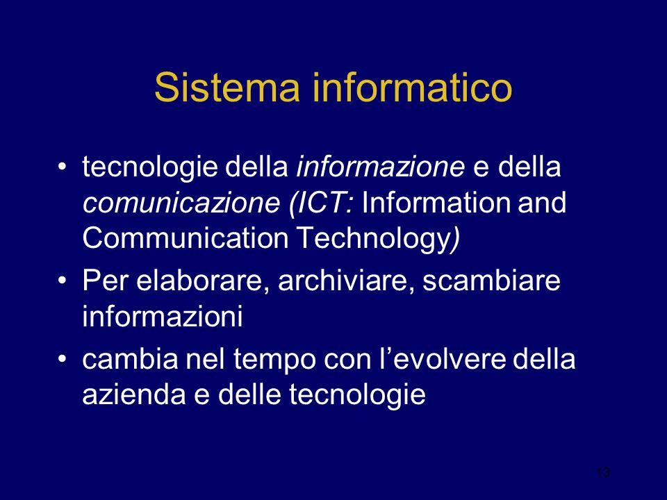 Sistema informatico tecnologie della informazione e della comunicazione (ICT: Information and Communication Technology)