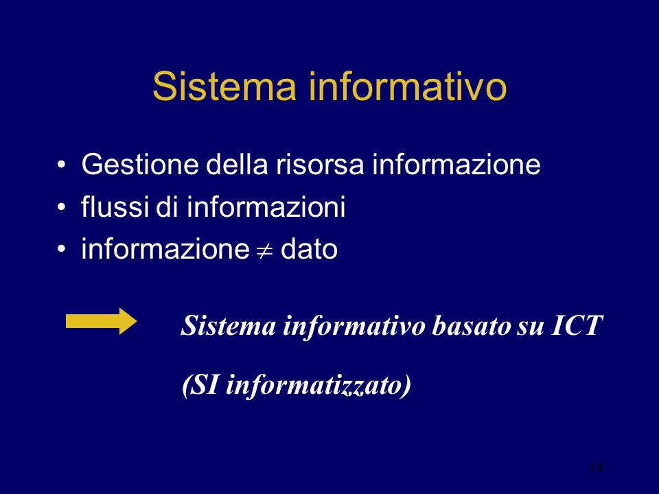 Sistema informativo Gestione della risorsa informazione
