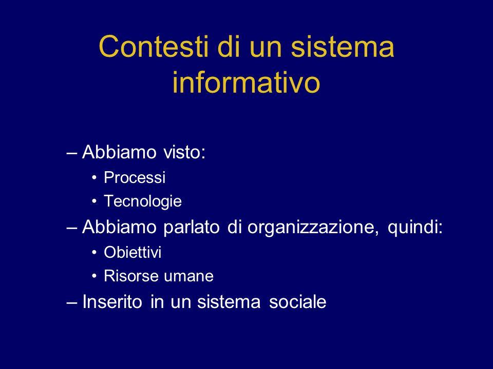 Contesti di un sistema informativo