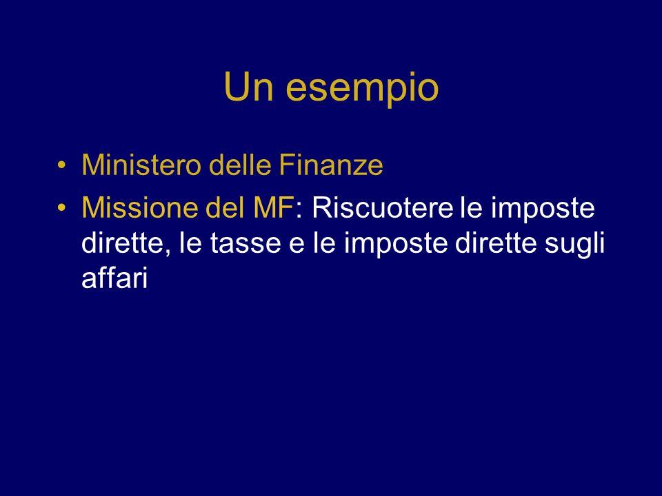 Un esempio Ministero delle Finanze