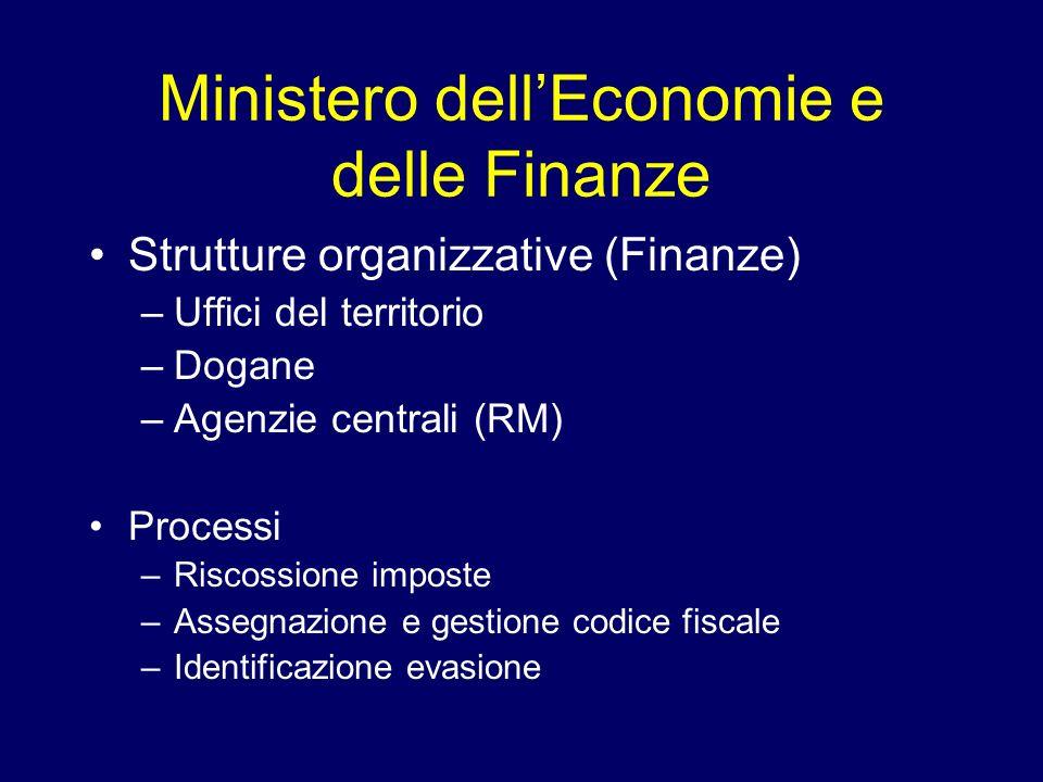 Ministero dell'Economie e delle Finanze