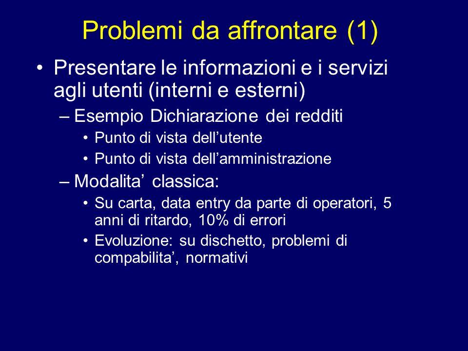 Problemi da affrontare (1)