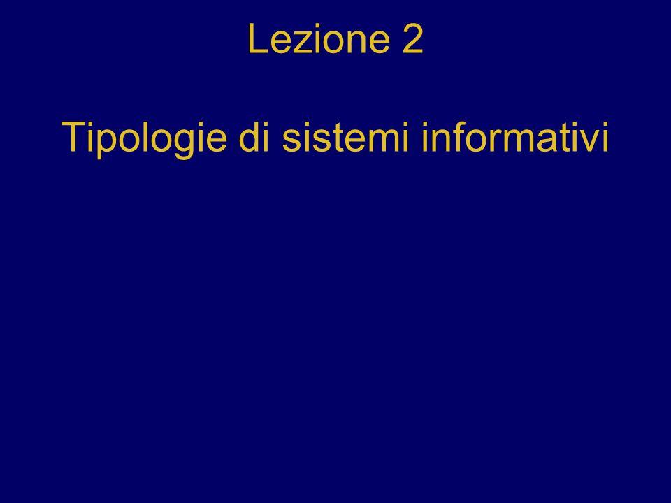 Lezione 2 Tipologie di sistemi informativi