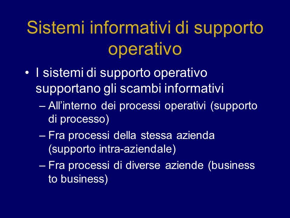 Sistemi informativi di supporto operativo