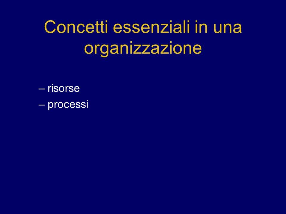 Concetti essenziali in una organizzazione