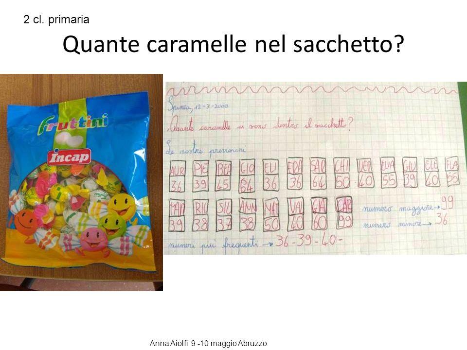 Quante caramelle nel sacchetto