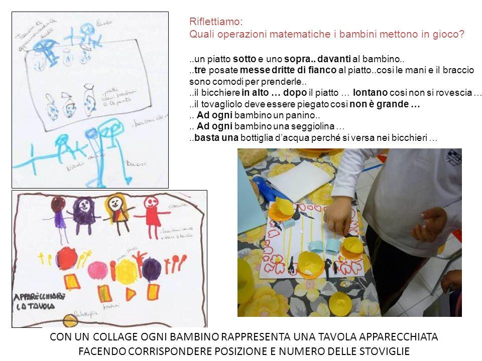 CON UN COLLAGE OGNI BAMBINO RAPPRESENTA UNA TAVOLA APPARECCHIATA