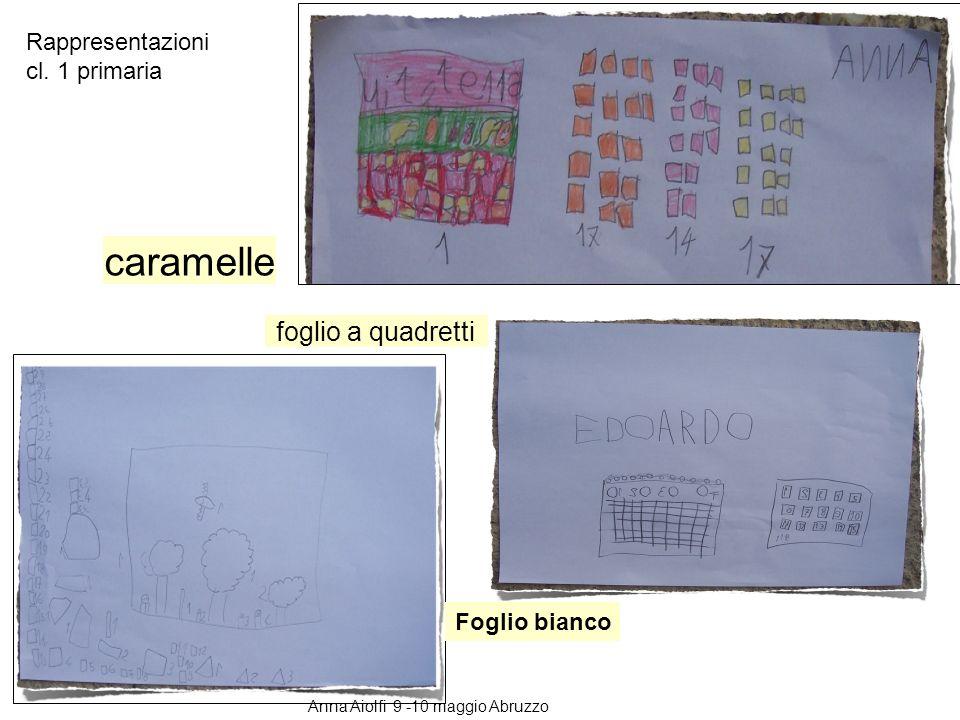 caramelle foglio a quadretti Rappresentazioni cl. 1 primaria