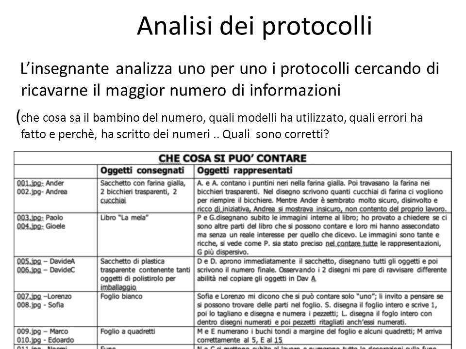 Analisi dei protocolli