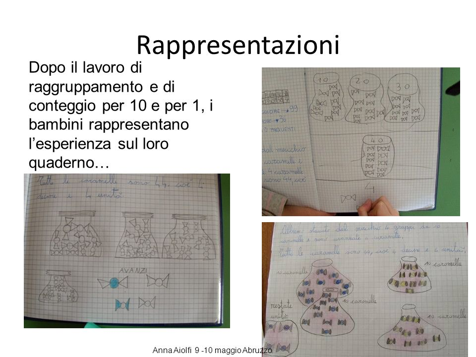 Rappresentazioni Dopo il lavoro di raggruppamento e di conteggio per 10 e per 1, i bambini rappresentano l'esperienza sul loro quaderno…