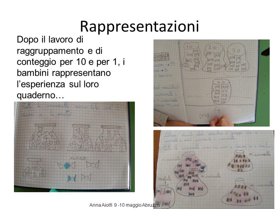 RappresentazioniDopo il lavoro di raggruppamento e di conteggio per 10 e per 1, i bambini rappresentano l'esperienza sul loro quaderno…
