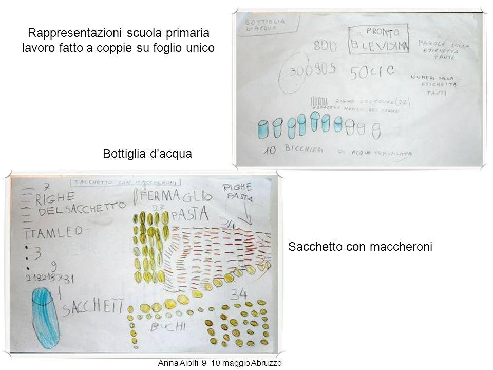 Rappresentazioni scuola primaria lavoro fatto a coppie su foglio unico