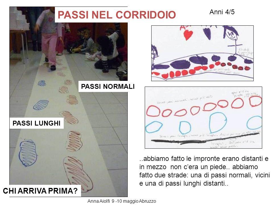 PASSI NEL CORRIDOIO CHI ARRIVA PRIMA Anni 4/5 PASSI NORMALI