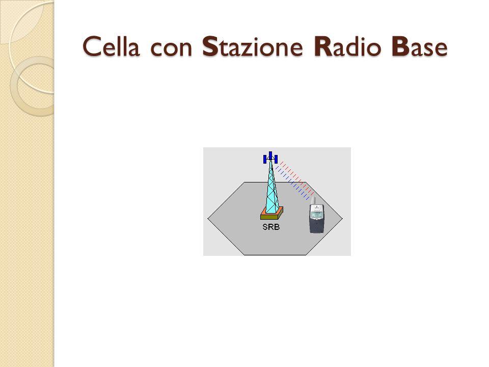 Cella con Stazione Radio Base