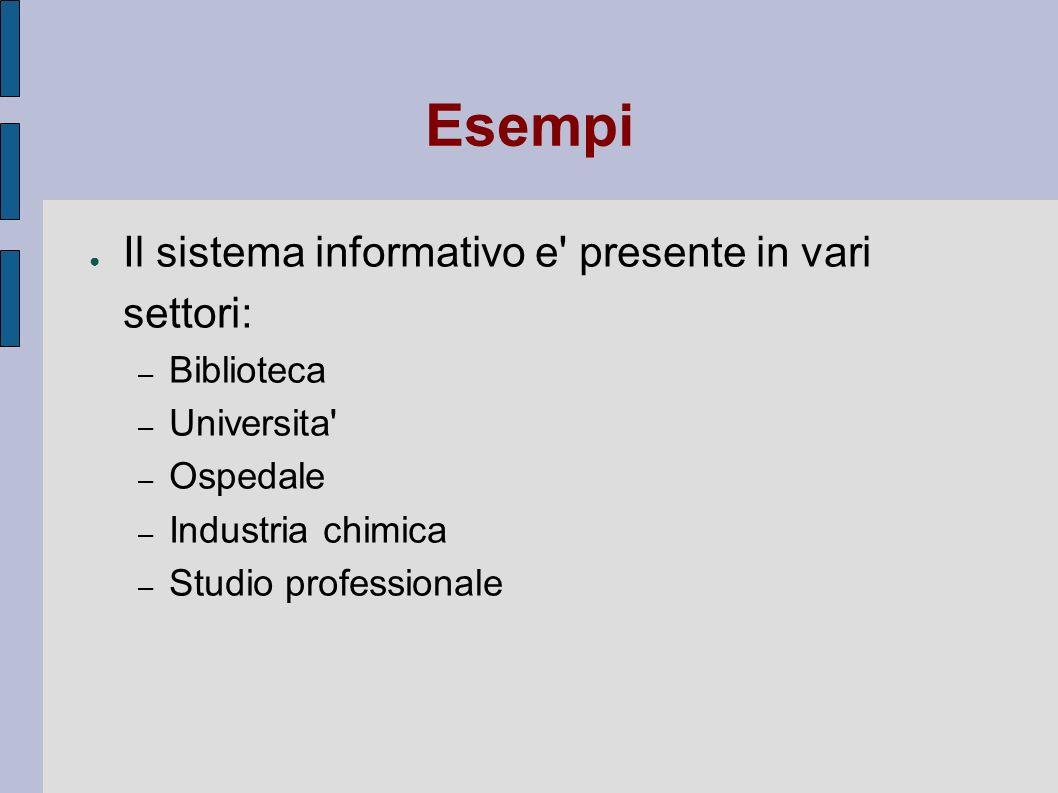 Esempi Il sistema informativo e presente in vari settori: Biblioteca