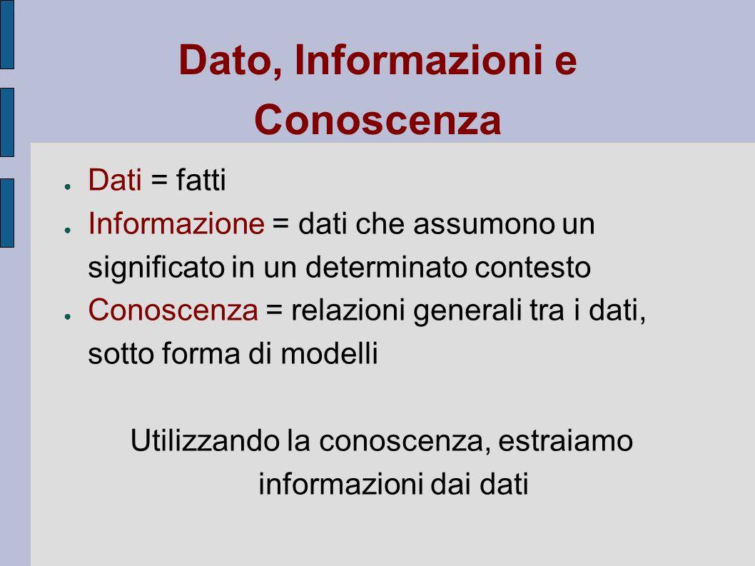 Dato, Informazioni e Conoscenza