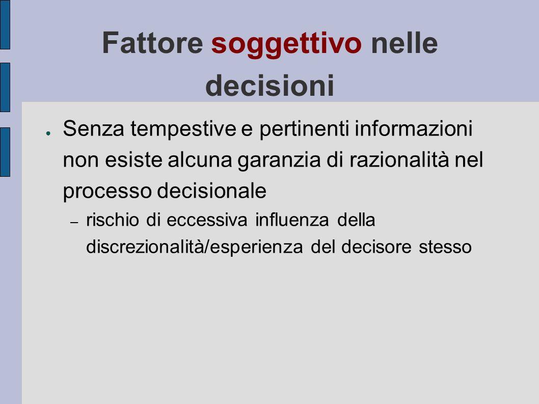 Fattore soggettivo nelle decisioni