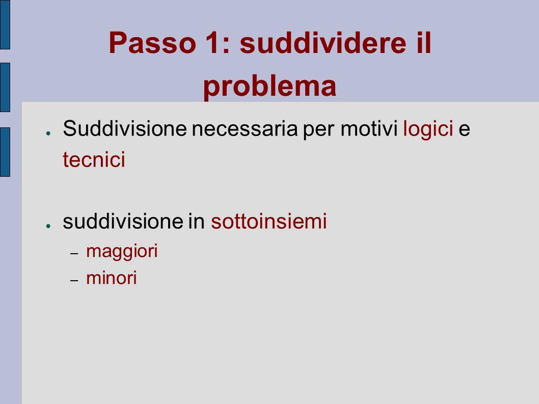 Passo 1: suddividere il problema
