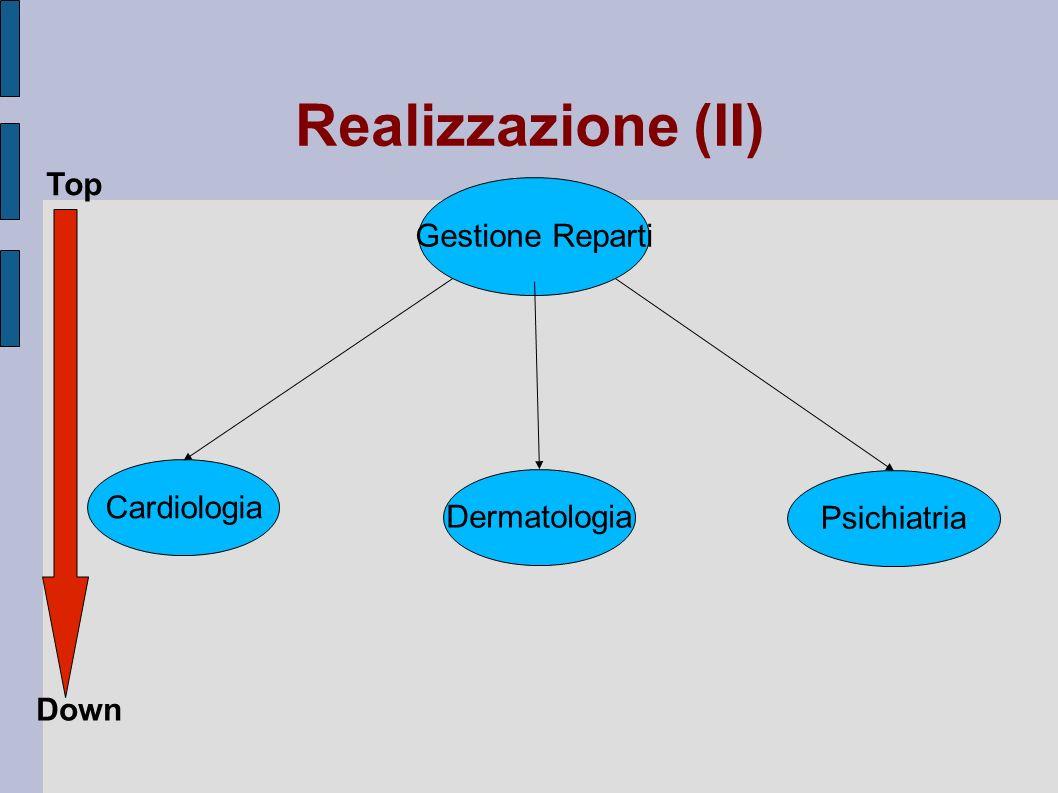 Realizzazione (II) Top Gestione Reparti Cardiologia Dermatologia