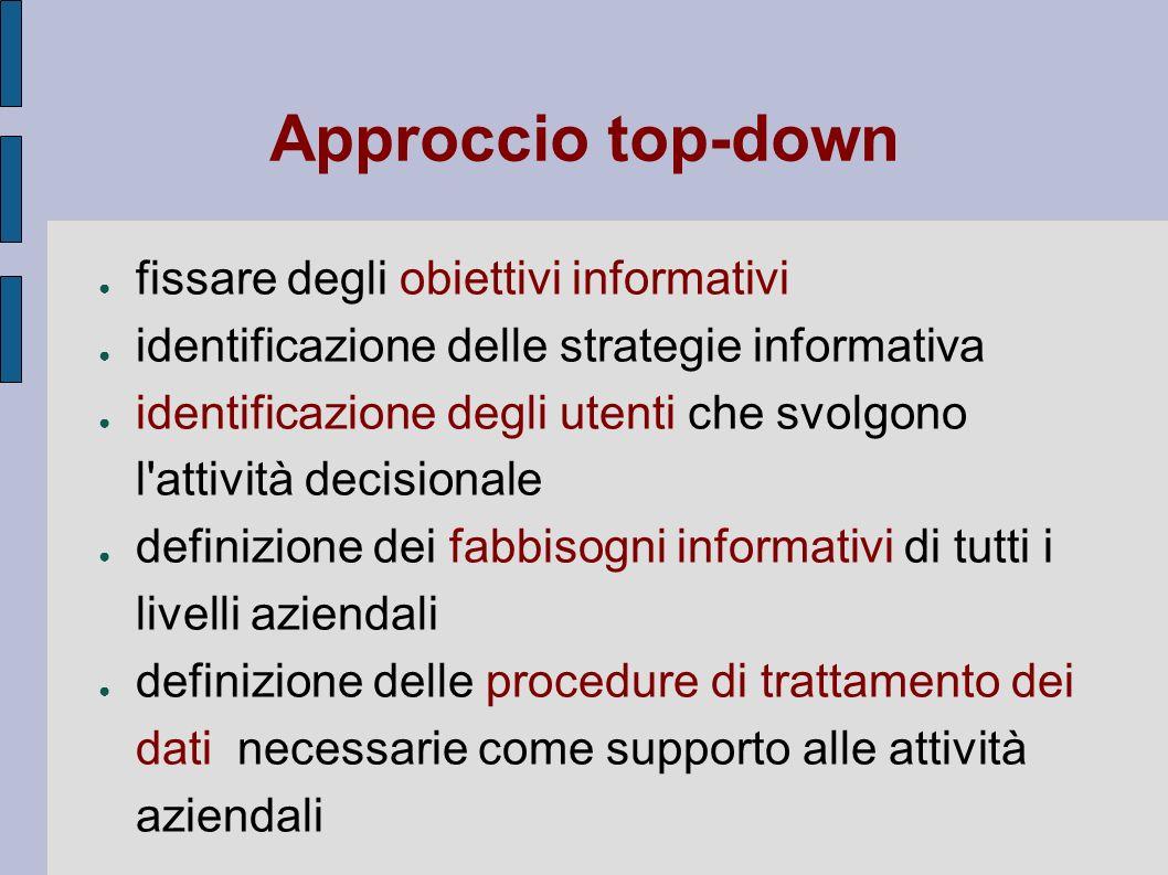 Approccio top-down fissare degli obiettivi informativi