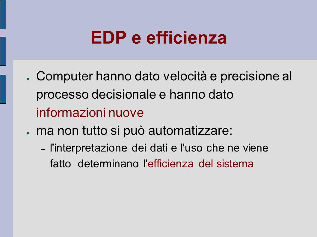 EDP e efficienza Computer hanno dato velocità e precisione al processo decisionale e hanno dato informazioni nuove.