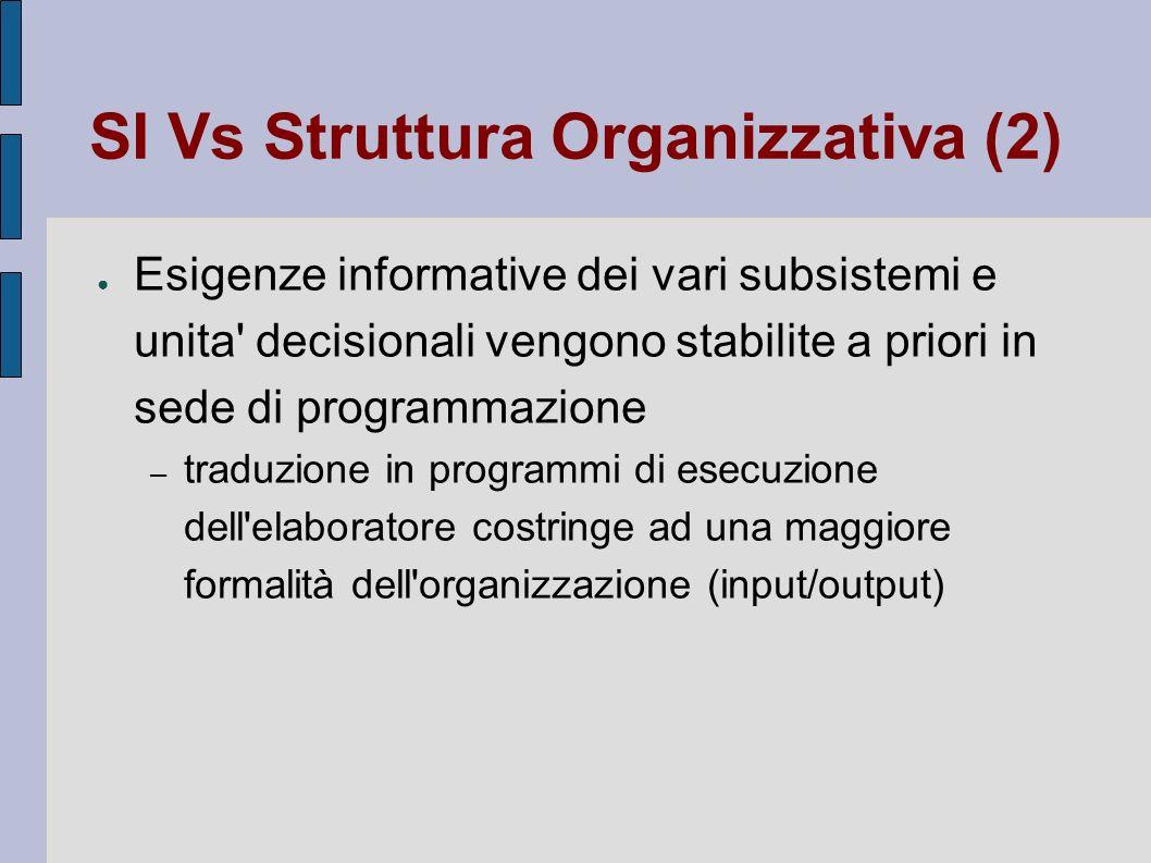 SI Vs Struttura Organizzativa (2)