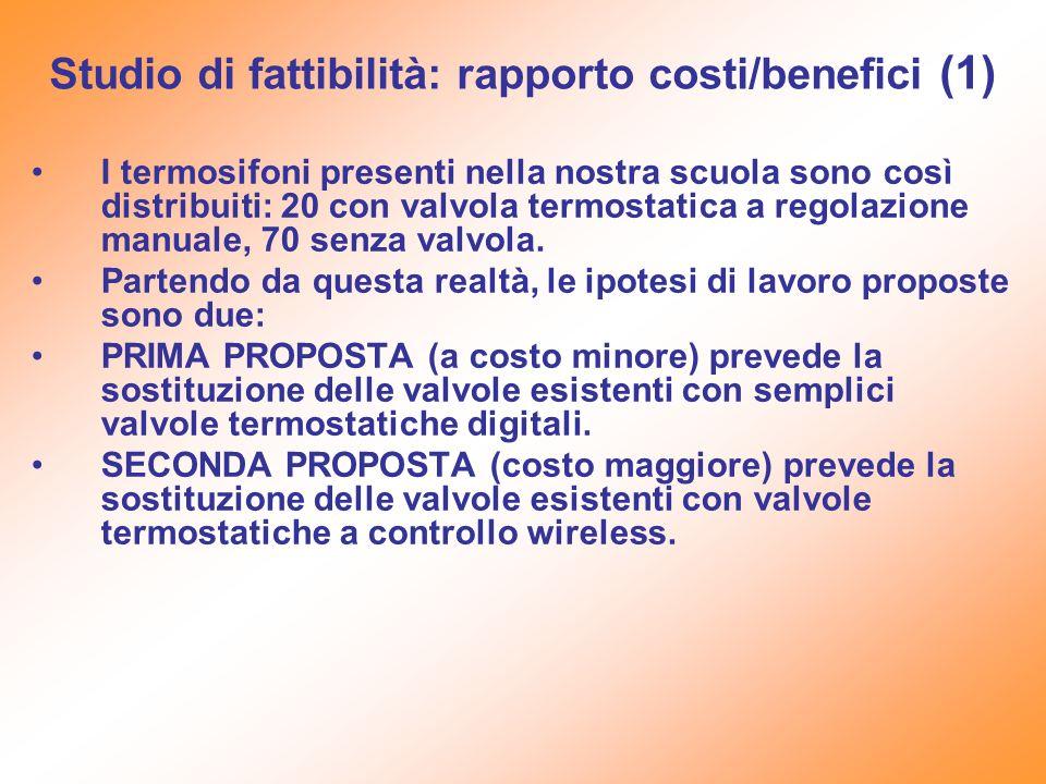 Studio di fattibilità: rapporto costi/benefici (1)