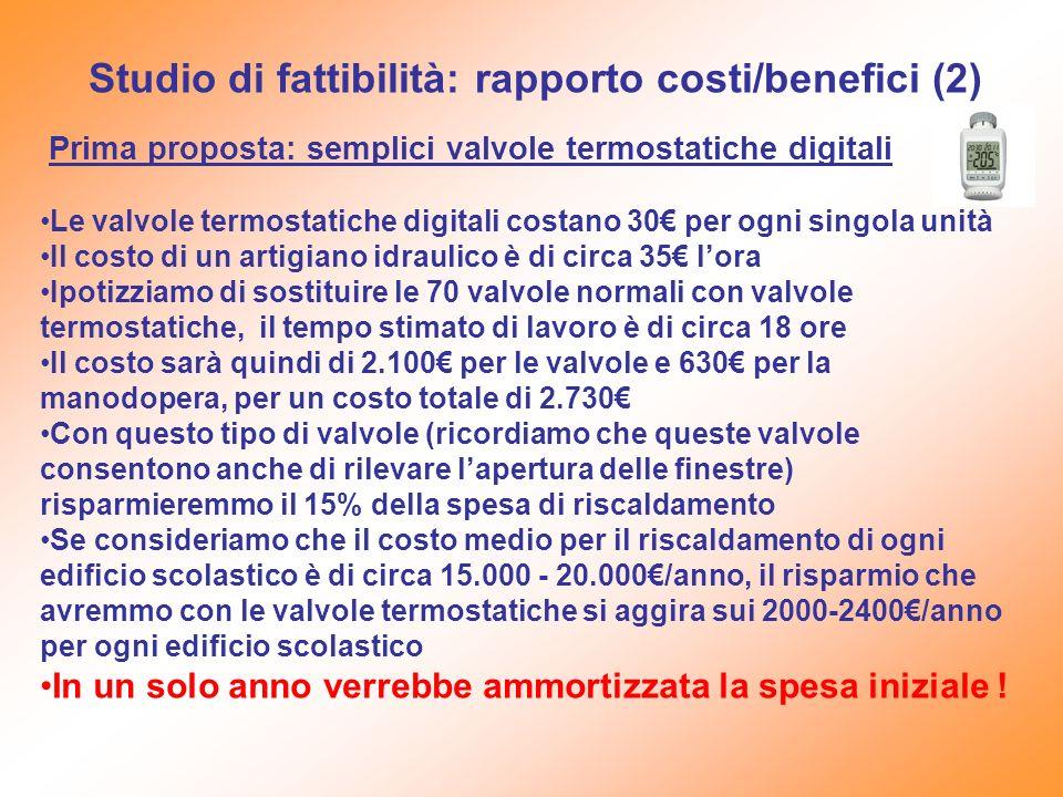 Studio di fattibilità: rapporto costi/benefici (2)