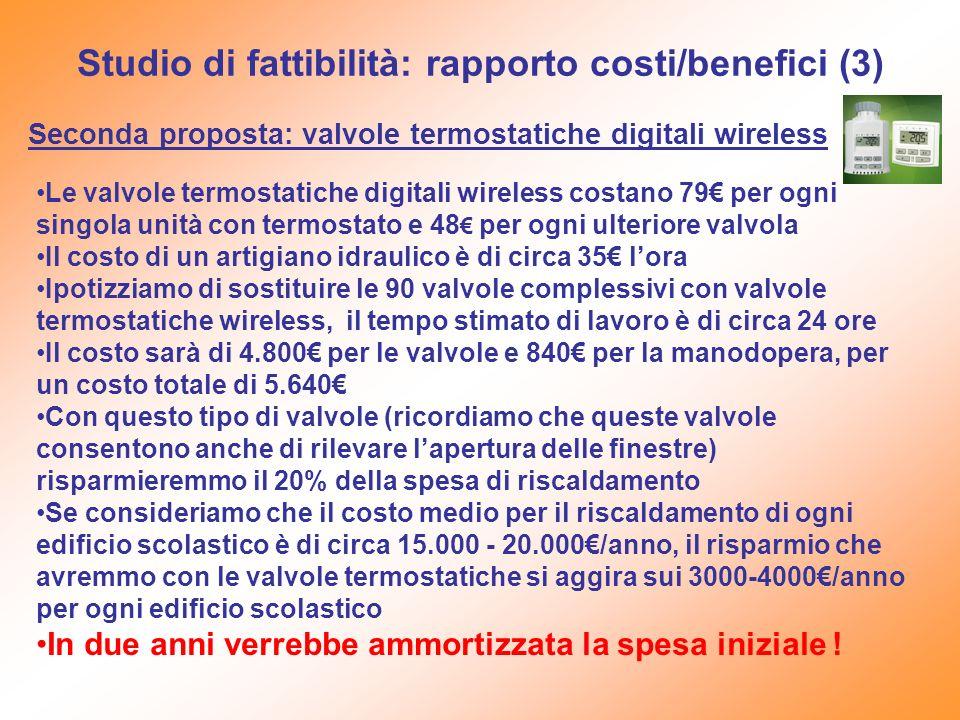 Studio di fattibilità: rapporto costi/benefici (3)