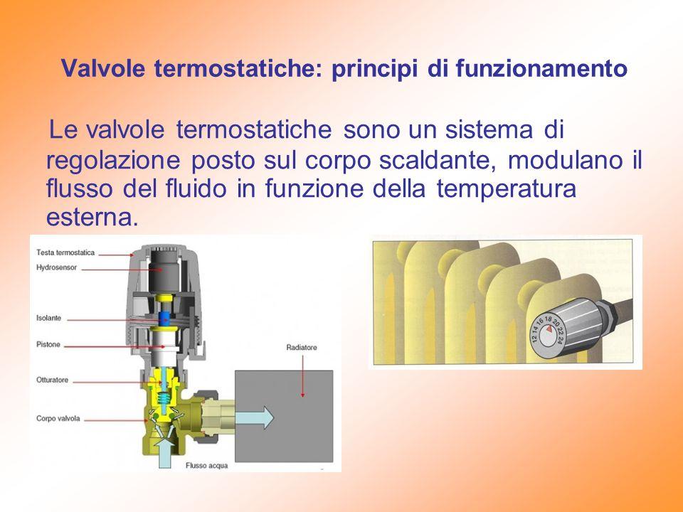 Valvole termostatiche: principi di funzionamento