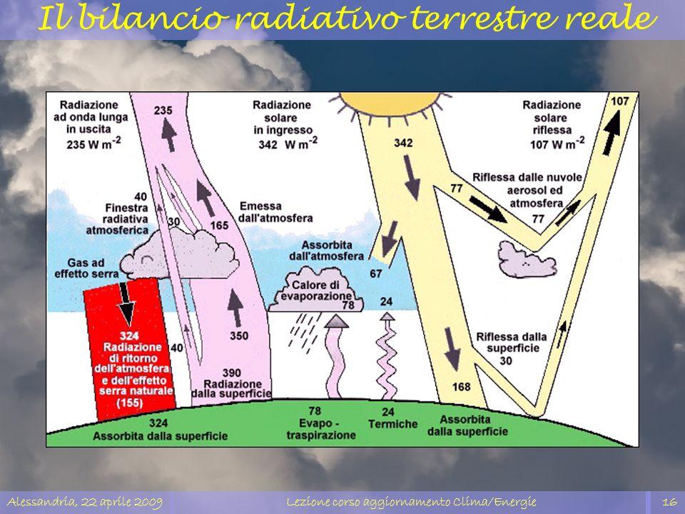 Il bilancio radiativo terrestre reale