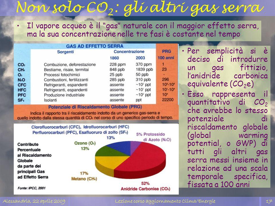 Non solo CO2: gli altri gas serra